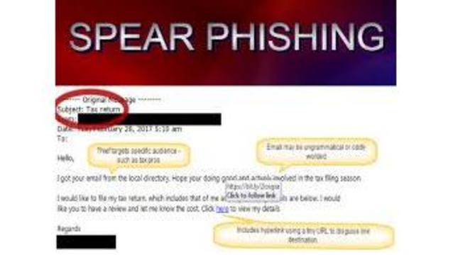 Don't Take the Bait; Avoid Phishing Emails by Data Thieves