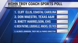 Recommendations for the next men's basketball coach at Troy